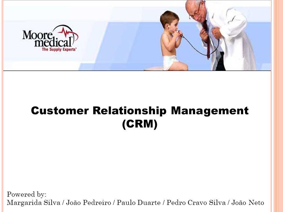 Customer Relationship Management (CRM) Powered by: Margarida Silva / João Pedreiro / Paulo Duarte / Pedro Cravo Silva / João Neto