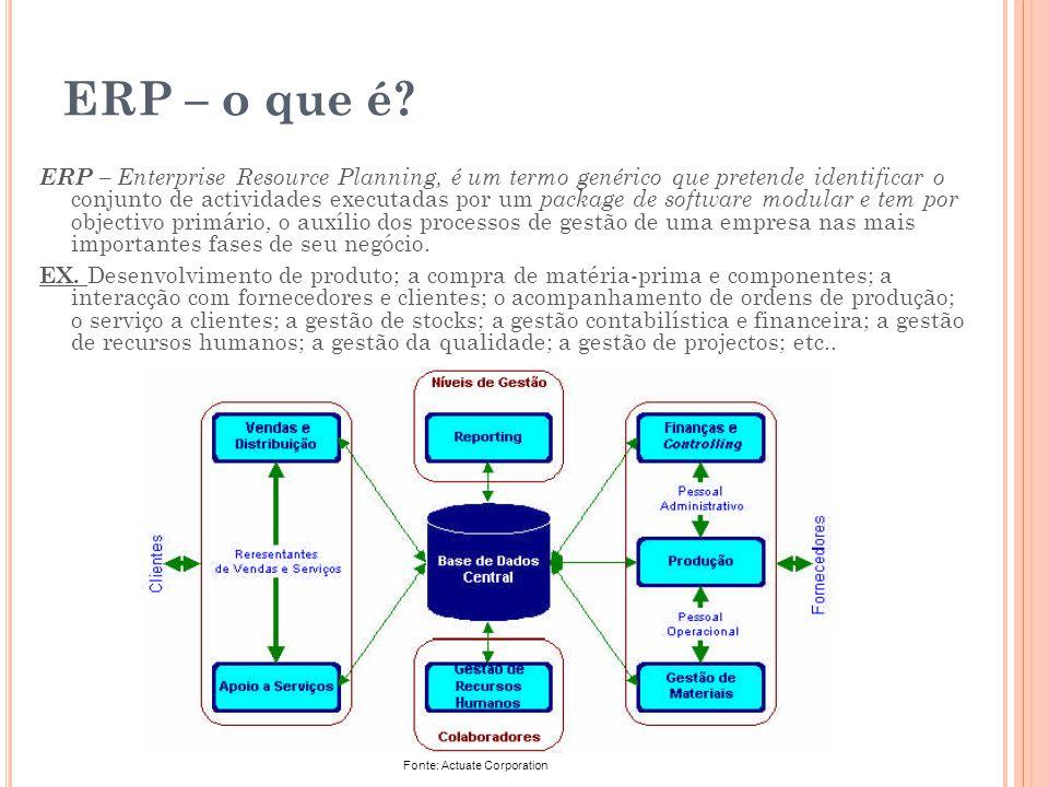 ERP – o que é? ERP – Enterprise Resource Planning, é um termo genérico que pretende identificar o conjunto de actividades executadas por um package de