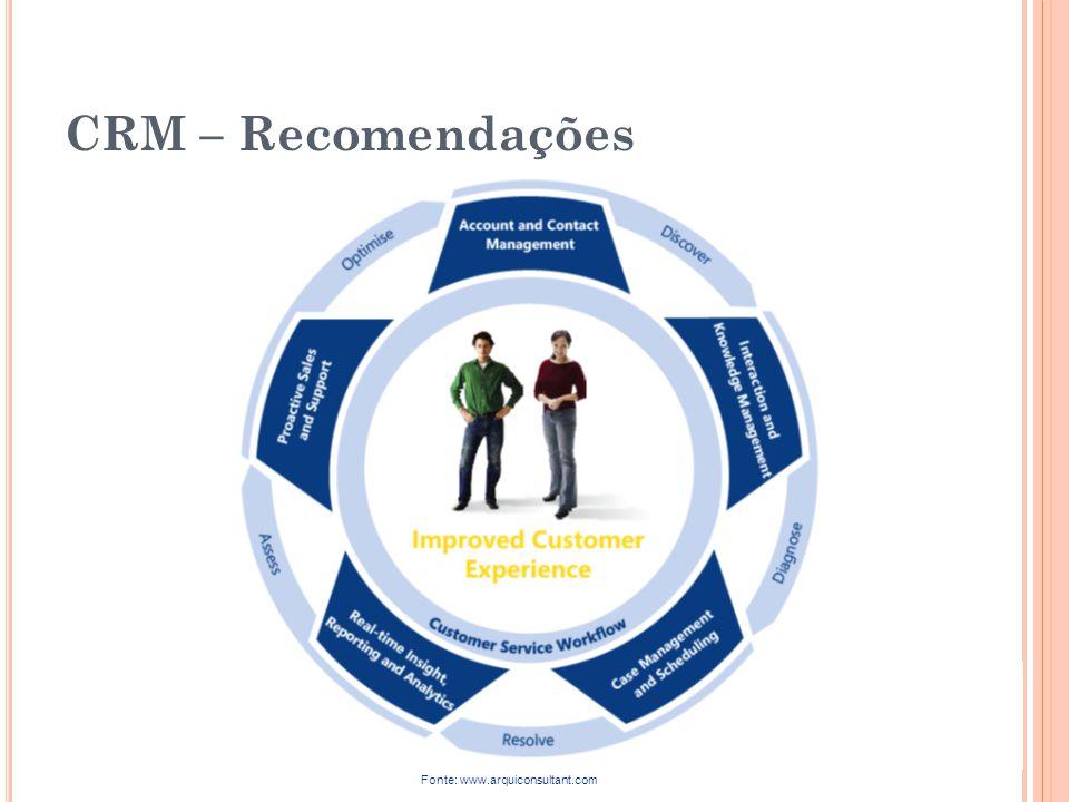CRM – Recomendações Fonte: www.arquiconsultant.com