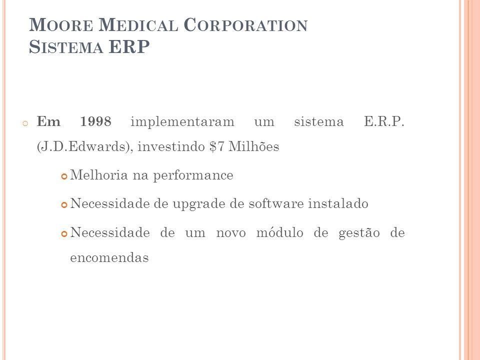M OORE M EDICAL C ORPORATION S ISTEMA ERP o Em 1998 implementaram um sistema E.R.P. (J.D.Edwards), investindo $7 Milhões Melhoria na performance Neces