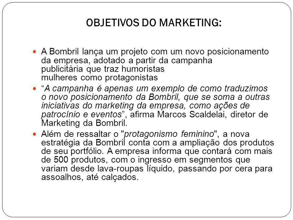 OBJETIVOS DO MARKETING:  A Bombril lança um projeto com um novo posicionamento da empresa, adotado a partir da campanha publicitária que traz humoris