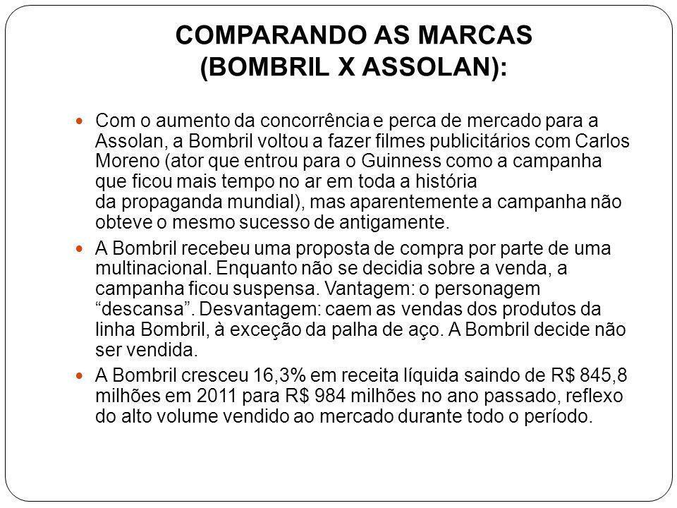 COMPARANDO AS MARCAS (BOMBRIL X ASSOLAN):  Com o aumento da concorrência e perca de mercado para a Assolan, a Bombril voltou a fazer filmes publicitá