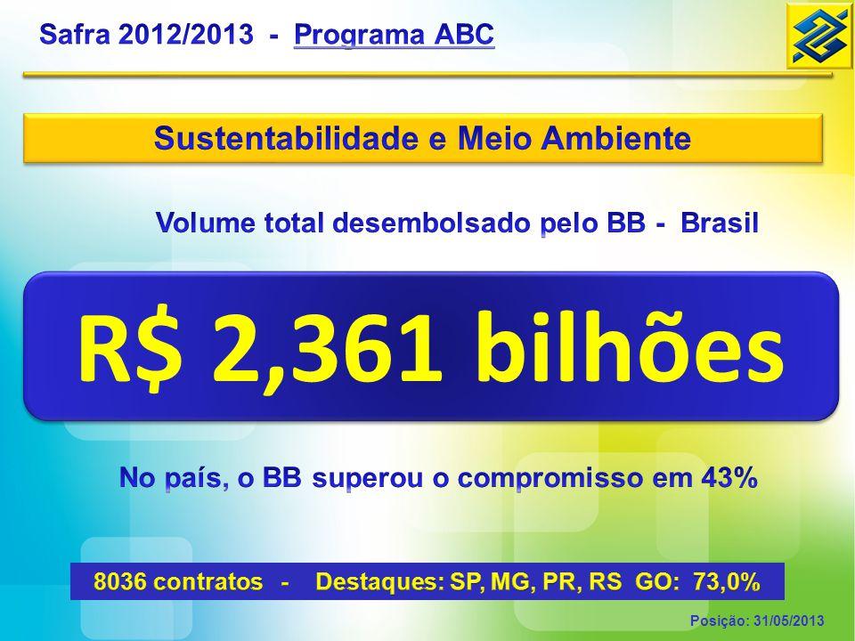R$ 2,361 bilhões Posição: 31/05/2013