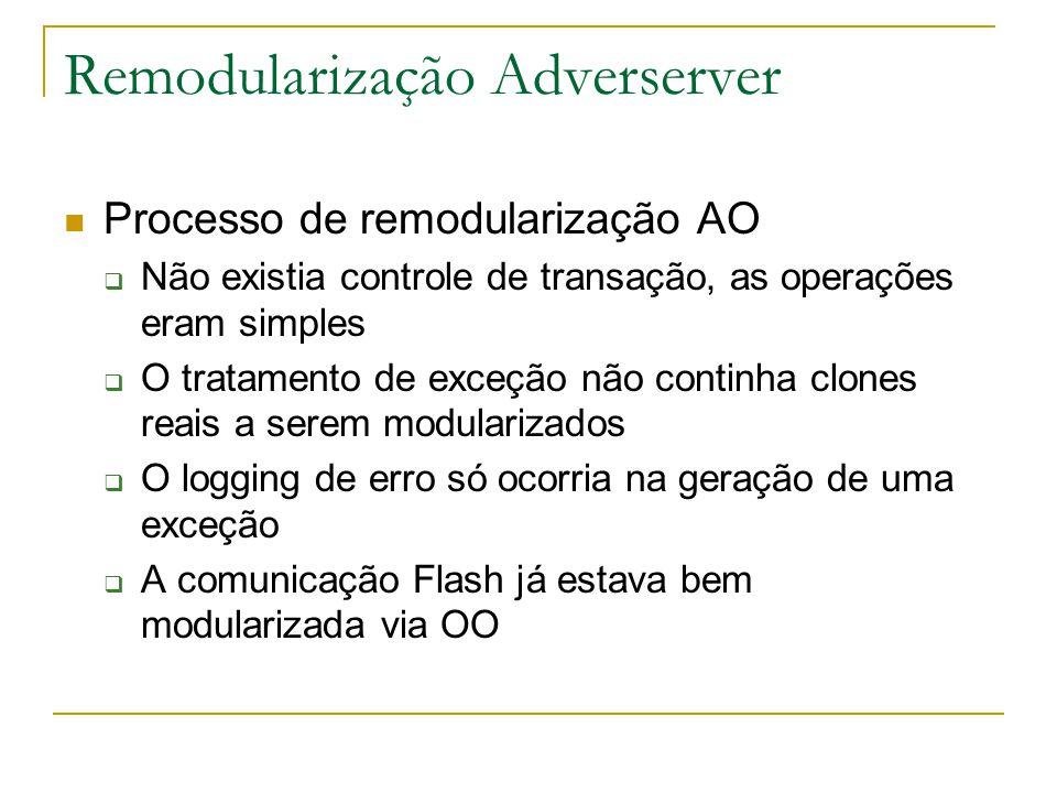 Remodularização Adverserver  Processo de remodularização AO  Não existia controle de transação, as operações eram simples  O tratamento de exceção não continha clones reais a serem modularizados  O logging de erro só ocorria na geração de uma exceção  A comunicação Flash já estava bem modularizada via OO
