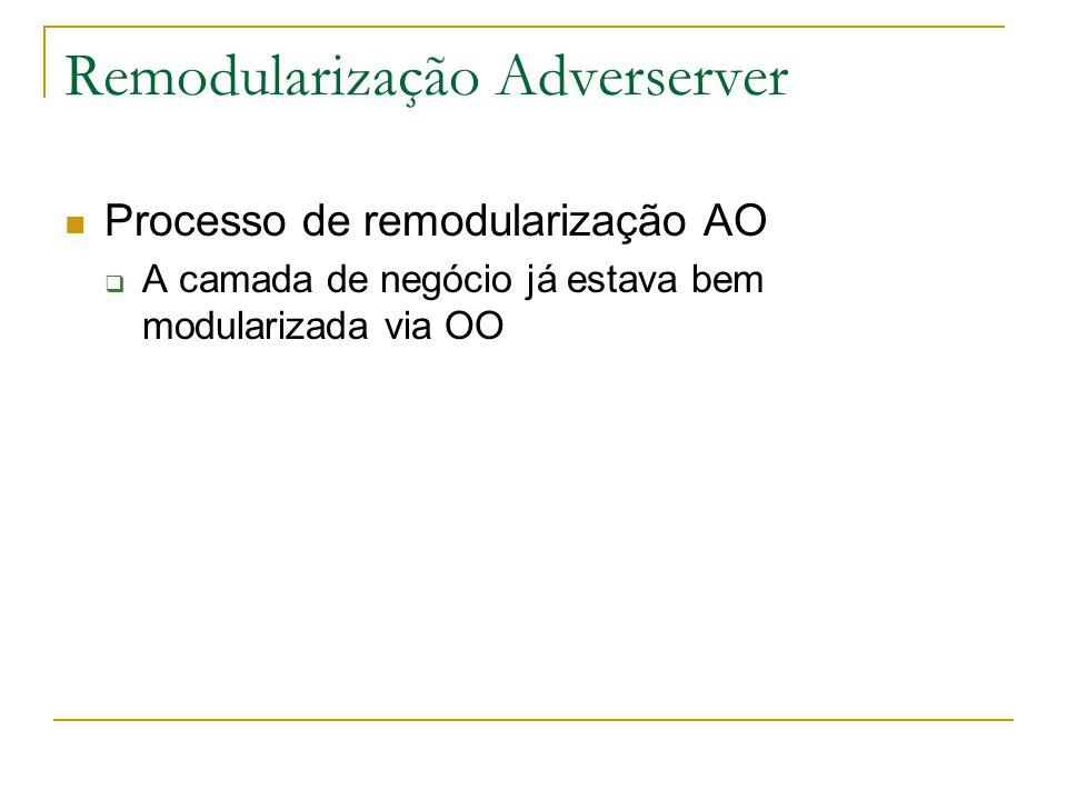 Remodularização Adverserver  Processo de remodularização AO  A camada de negócio já estava bem modularizada via OO