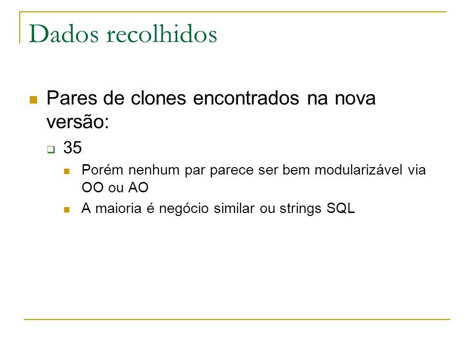 Dados recolhidos  Pares de clones encontrados na nova versão:  35  Porém nenhum par parece ser bem modularizável via OO ou AO  A maioria é negócio similar ou strings SQL