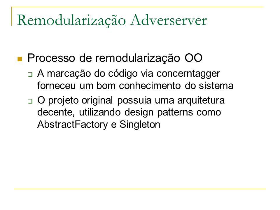 Remodularização Adverserver  Processo de remodularização OO  A marcação do código via concerntagger forneceu um bom conhecimento do sistema  O projeto original possuia uma arquitetura decente, utilizando design patterns como AbstractFactory e Singleton
