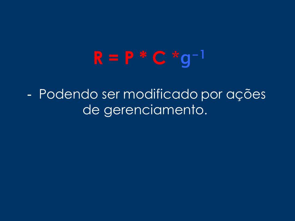 R = P * C *g -1 - Podendo ser modificado por ações de gerenciamento.