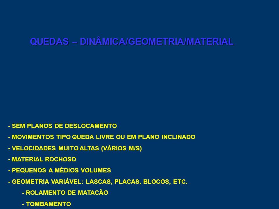 - SEM PLANOS DE DESLOCAMENTO - MOVIMENTOS TIPO QUEDA LIVRE OU EM PLANO INCLINADO - VELOCIDADES MUITO ALTAS (VÁRIOS M/S) - MATERIAL ROCHOSO - PEQUENOS