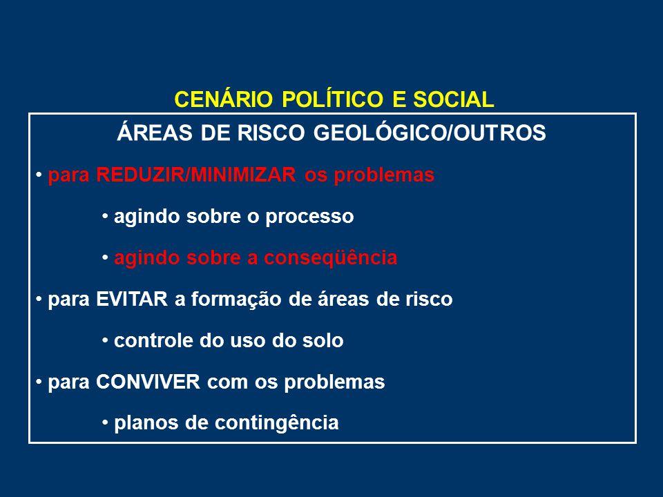 CENÁRIO POLÍTICO E SOCIAL ÁREAS DE RISCO GEOLÓGICO/OUTROS • para REDUZIR/MINIMIZAR os problemas • agindo sobre o processo • agindo sobre a conseqüênci