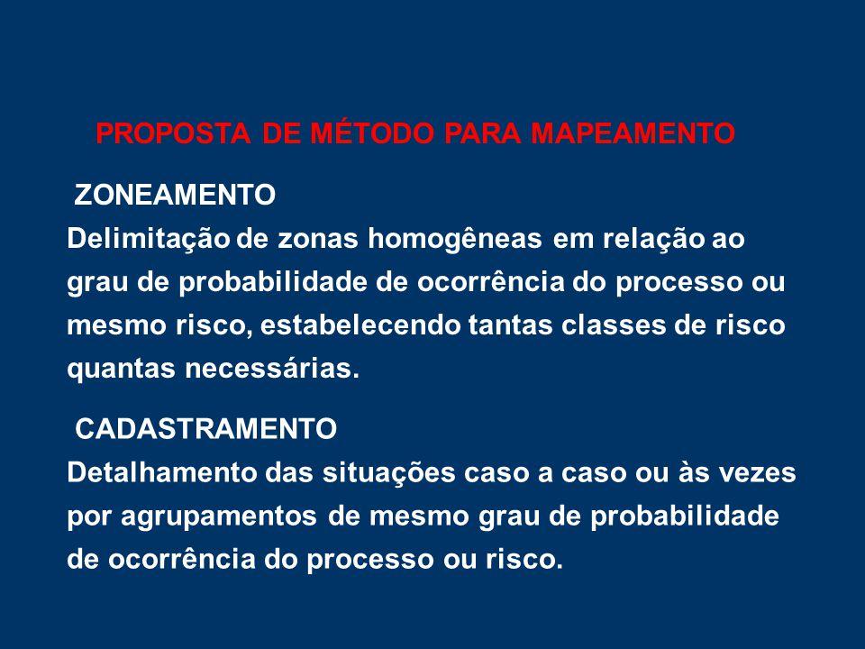 PROPOSTA DE MÉTODO PARA MAPEAMENTO ZONEAMENTO Delimitação de zonas homogêneas em relação ao grau de probabilidade de ocorrência do processo ou mesmo r