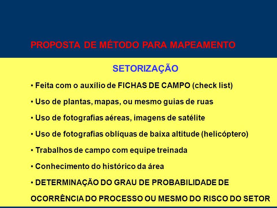 PROPOSTA DE MÉTODO PARA MAPEAMENTO SETORIZAÇÃO • Feita com o auxílio de FICHAS DE CAMPO (check list) • Uso de plantas, mapas, ou mesmo guias de ruas •
