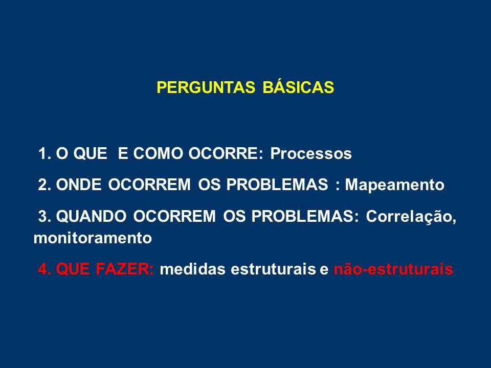 PERGUNTAS BÁSICAS 1. O QUE E COMO OCORRE: Processos 2. ONDE OCORREM OS PROBLEMAS : Mapeamento 3. QUANDO OCORREM OS PROBLEMAS: Correlação, monitorament