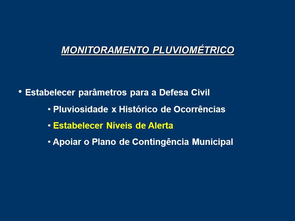 MONITORAMENTO PLUVIOMÉTRICO • Estabelecer parâmetros para a Defesa Civil • Pluviosidade x Histórico de Ocorrências • Estabelecer Níveis de Alerta • Ap