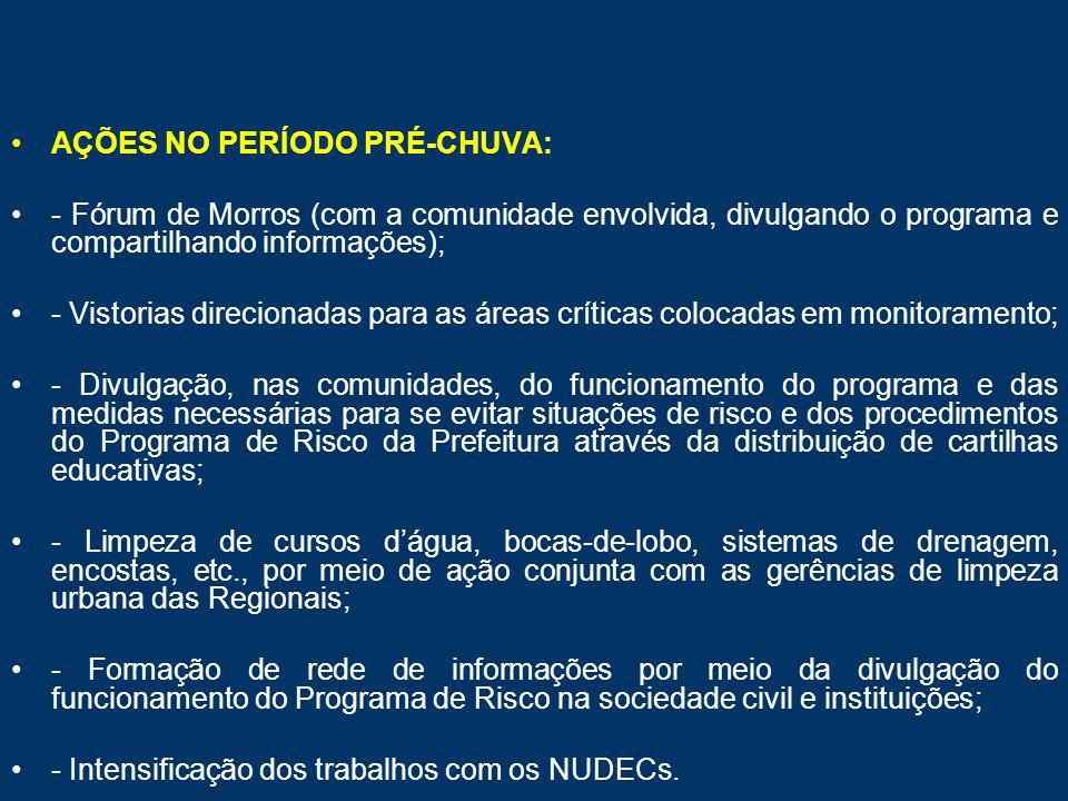 •AÇÕES NO PERÍODO PRÉ-CHUVA: •- Fórum de Morros (com a comunidade envolvida, divulgando o programa e compartilhando informações); •- Vistorias direcio