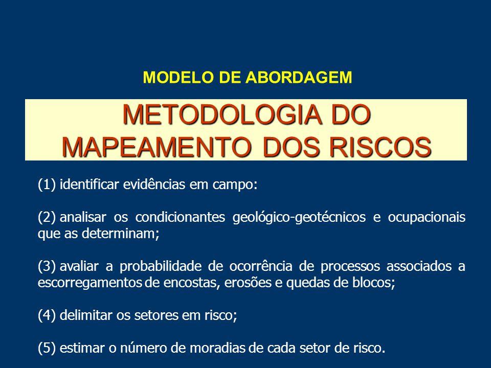 (1) identificar evidências em campo: (2) analisar os condicionantes geológico-geotécnicos e ocupacionais que as determinam; (3) avaliar a probabilidad