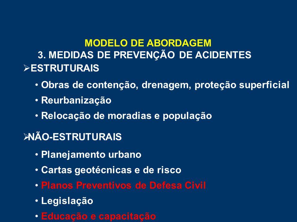  ESTRUTURAIS • Obras de contenção, drenagem, proteção superficial • Reurbanização • Relocação de moradias e população  NÃO-ESTRUTURAIS • Planejament