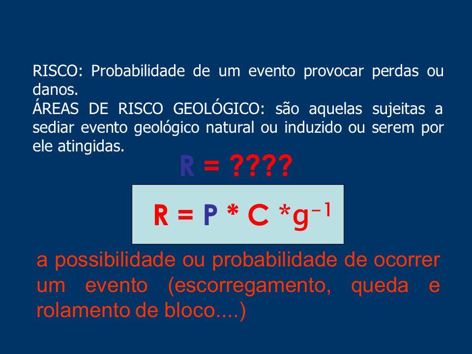 R = ???? RISCO: Probabilidade de um evento provocar perdas ou danos. ÁREAS DE RISCO GEOLÓGICO: são aquelas sujeitas a sediar evento geológico natural