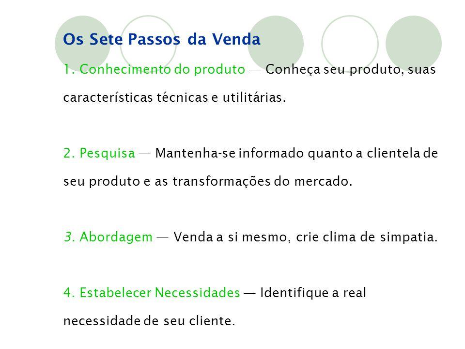 1. Conhecimento do produto — Conheça seu produto, suas características técnicas e utilitárias. 2. Pesquisa — Mantenha-se informado quanto a clientela