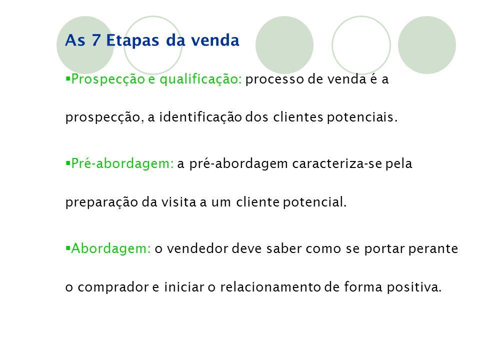  Prospecção e qualificação: processo de venda é a prospecção, a identificação dos clientes potenciais.  Pré-abordagem: a pré-abordagem caracteriza-s