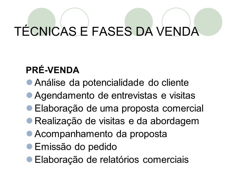 PRÉ-VENDA  Análise da potencialidade do cliente  Agendamento de entrevistas e visitas  Elaboração de uma proposta comercial  Realização de visitas