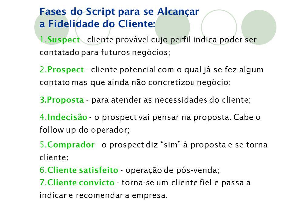 1.Suspect - cliente provável cujo perfil indica poder ser contatado para futuros negócios; 2.Prospect - cliente potencial com o qual já se fez algum c
