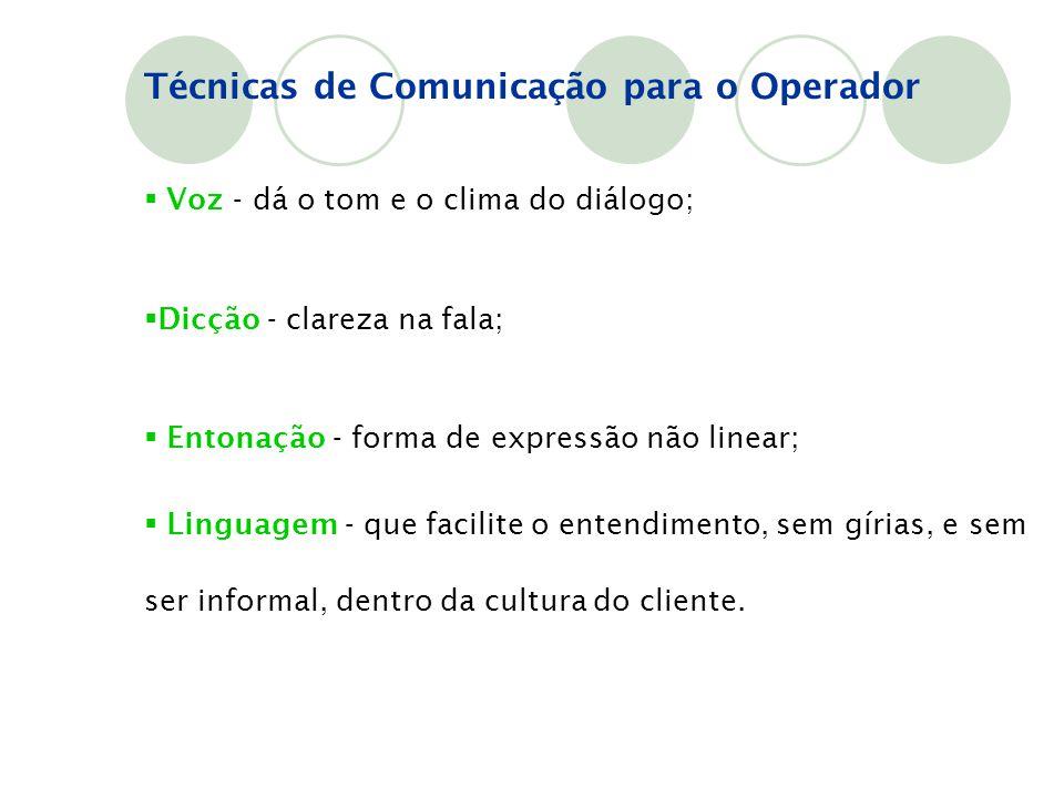 Técnicas de Comunicação para o Operador  Voz - dá o tom e o clima do diálogo;  Dicção - clareza na fala;  Entonação - forma de expressão não linear
