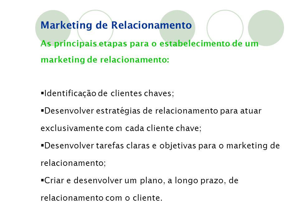 As principais etapas para o estabelecimento de um marketing de relacionamento:  Identificação de clientes chaves;  Desenvolver estratégias de relaci