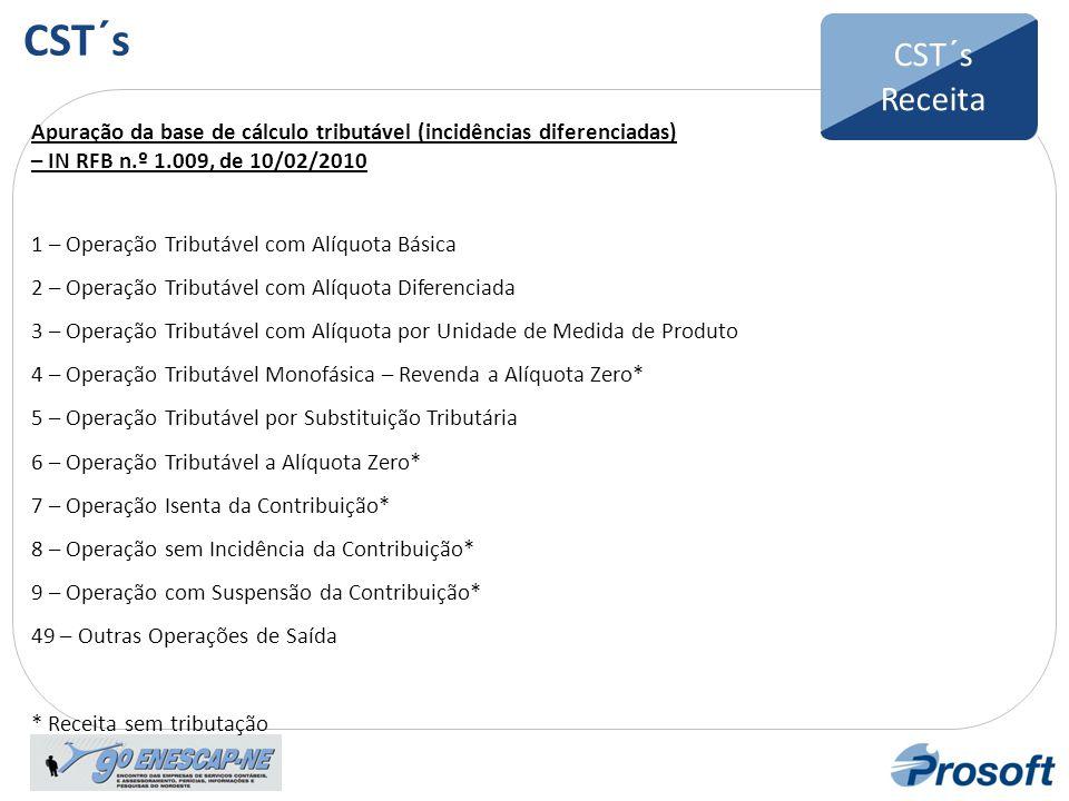 CST's RECEITA Apuração da base de cálculo tributável (incidências diferenciadas) – IN RFB n.º 1.009, de 10/02/2010 1 – Operação Tributável com Alíquot