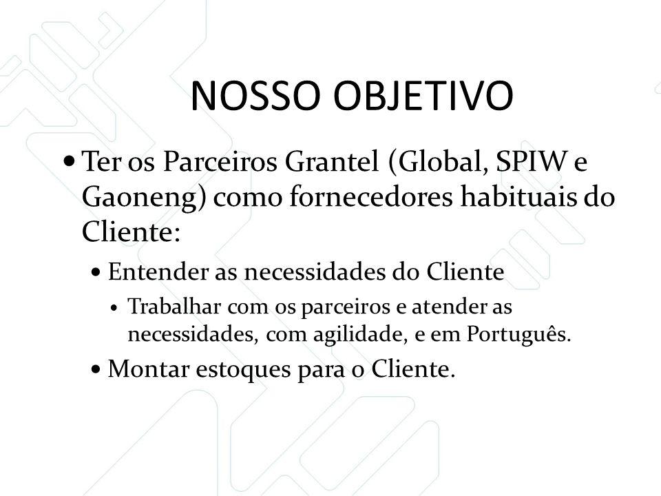 NOSSO OBJETIVO  Ter os Parceiros Grantel (Global, SPIW e Gaoneng) como fornecedores habituais do Cliente:  Entender as necessidades do Cliente  Tra