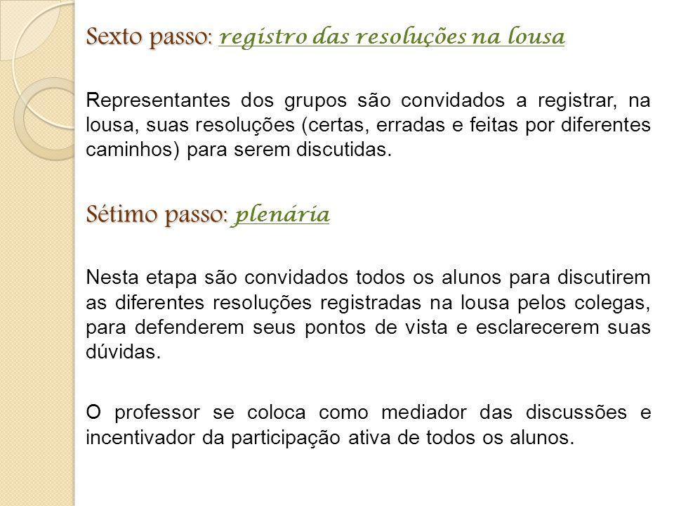 Sexto passo : Sexto passo : registro das resoluções na lousa Representantes dos grupos são convidados a registrar, na lousa, suas resoluções (certas,