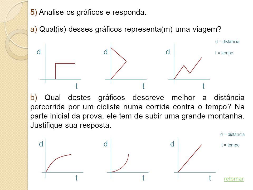 5) 5) Analise os gráficos e responda. a) Qual(is) desses gráficos representa(m) uma viagem? d = distância d d d t = tempo t t t b) Qual destes gráfico
