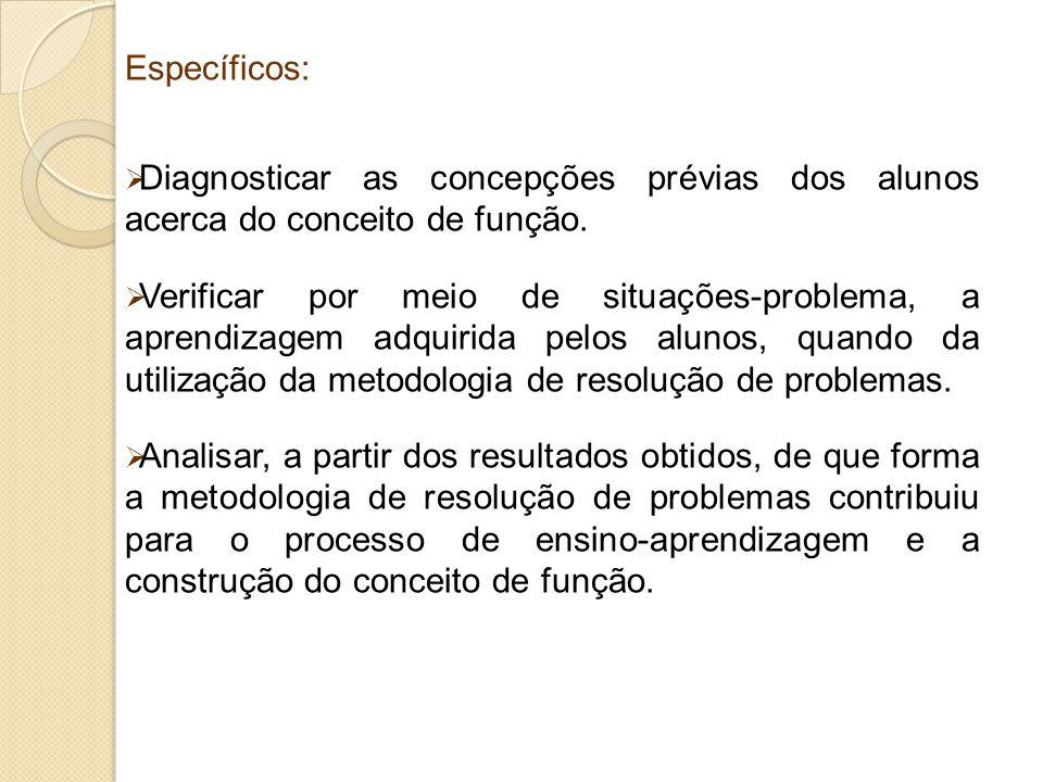 Específicos:  Diagnosticar as concepções prévias dos alunos acerca do conceito de função.  Verificar por meio de situações-problema, a aprendizagem