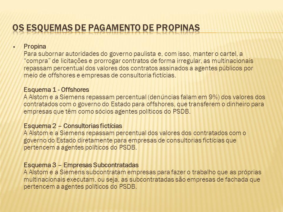 """ Propina Para subornar autoridades do governo paulista e, com isso, manter o cartel, a """"compra"""" de licitações e prorrogar contratos de forma irregula"""
