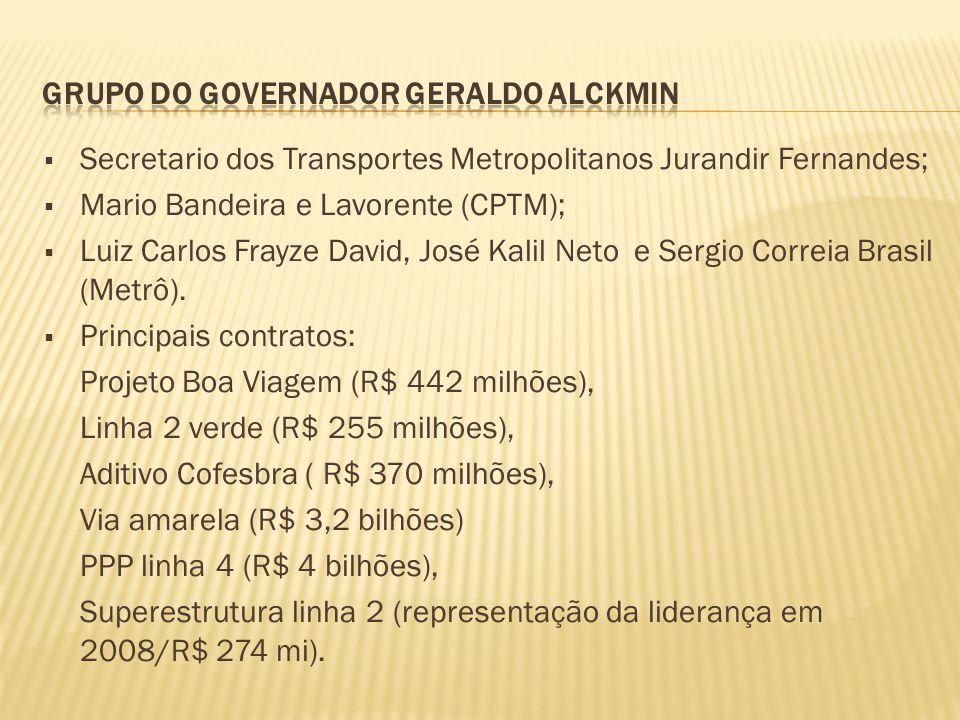  Secretario dos Transportes Metropolitanos Jurandir Fernandes;  Mario Bandeira e Lavorente (CPTM);  Luiz Carlos Frayze David, José Kalil Neto e Ser