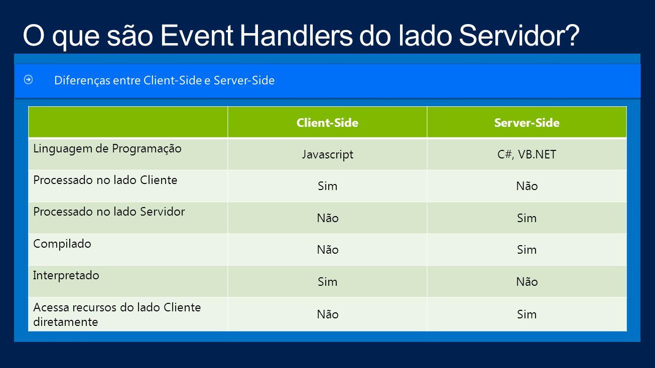 Client-SideServer-Side Linguagem de Programação JavascriptC#, VB.NET Processado no lado Cliente SimNão Processado no lado Servidor NãoSim Compilado NãoSim Interpretado SimNão Acessa recursos do lado Cliente diretamente NãoSim