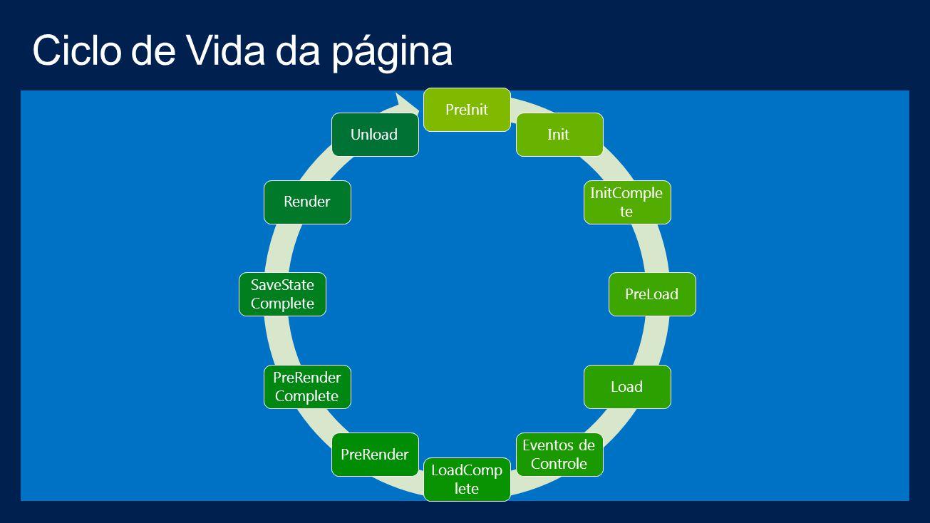 PreInitInit InitComple te PreLoadLoad Eventos de Controle LoadComp lete PreRender PreRender Complete SaveState Complete RenderUnload
