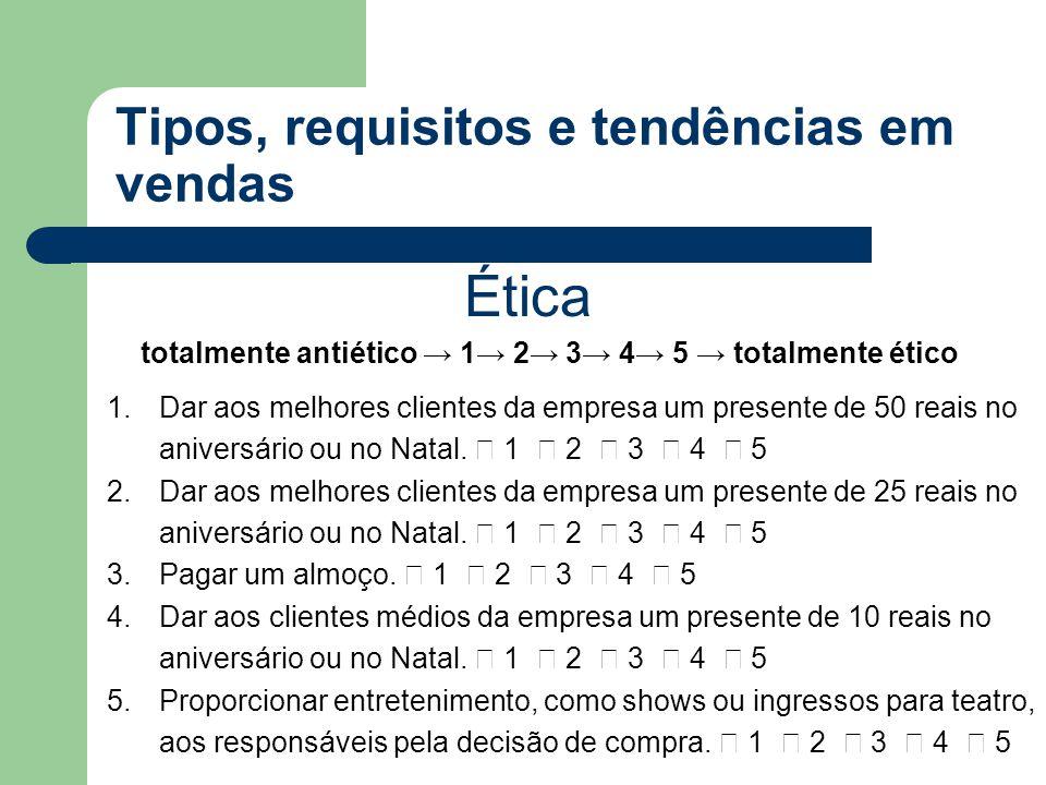 Ética totalmente antiético → 1→ 2→ 3→ 4→ 5 → totalmente ético 1.Dar aos melhores clientes da empresa um presente de 50 reais no aniversário ou no Natal.