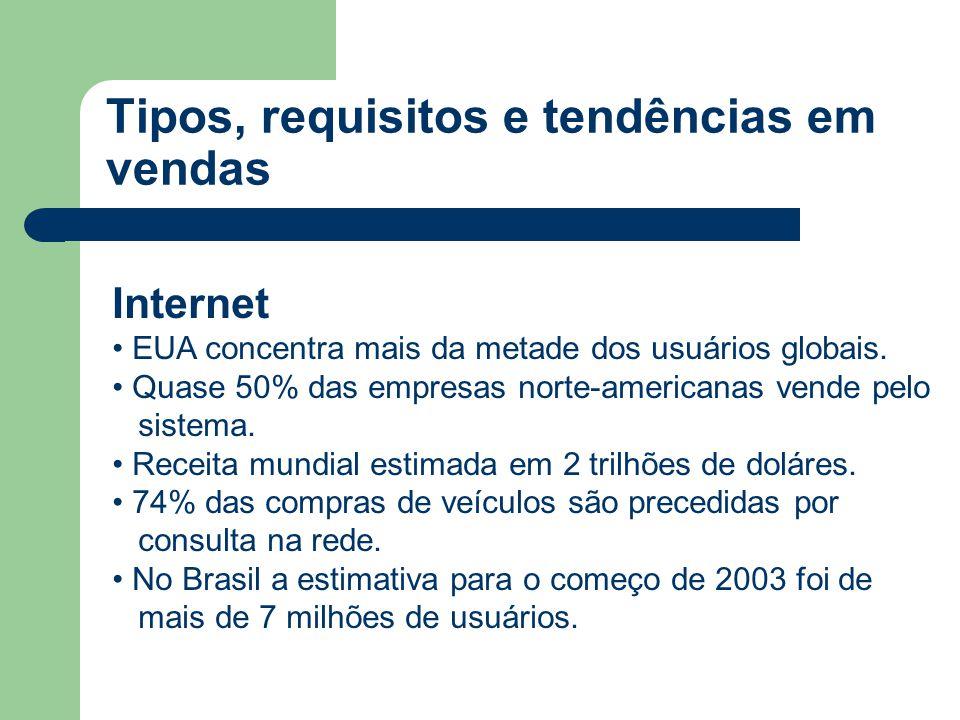 Internet • EUA concentra mais da metade dos usuários globais. • Quase 50% das empresas norte-americanas vende pelo sistema. • Receita mundial estimada
