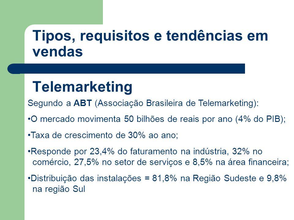 Telemarketing Segundo a ABT (Associação Brasileira de Telemarketing): •O mercado movimenta 50 bilhões de reais por ano (4% do PIB); •Taxa de crescimento de 30% ao ano; •Responde por 23,4% do faturamento na indústria, 32% no comércio, 27,5% no setor de serviços e 8,5% na área financeira; •Distribuição das instalações = 81,8% na Região Sudeste e 9,8% na região Sul Tipos, requisitos e tendências em vendas