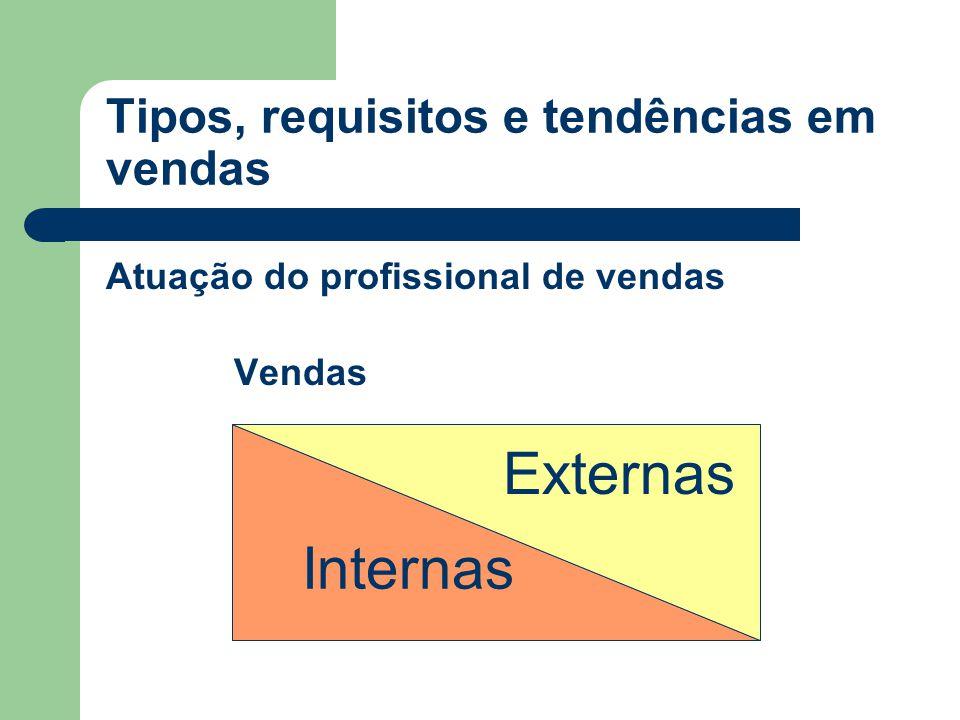 Vendas Tipos, requisitos e tendências em vendas Internas Externas Atuação do profissional de vendas
