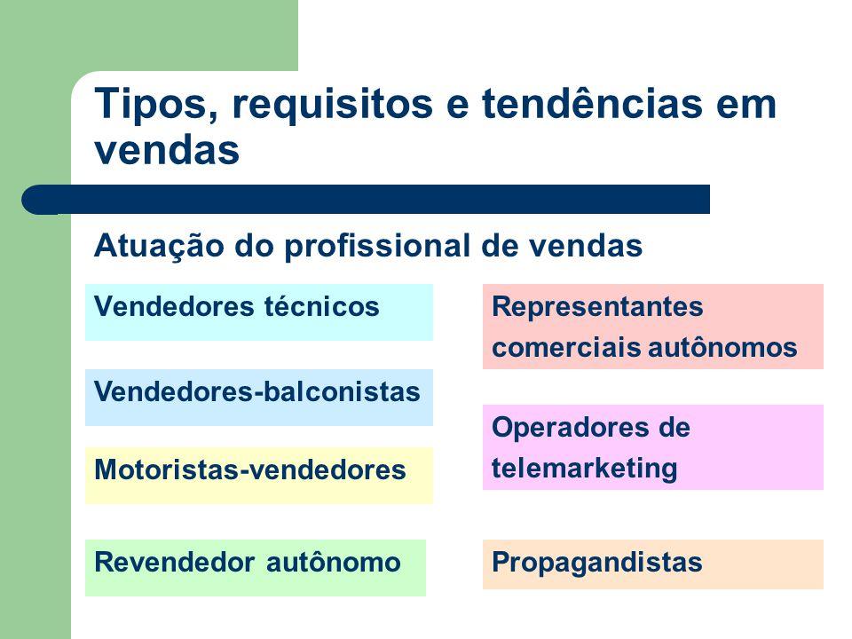 Vendedores técnicos Vendedores-balconistas Motoristas-vendedores Revendedor autônomo Representantes comerciais autônomos Operadores de telemarketing T