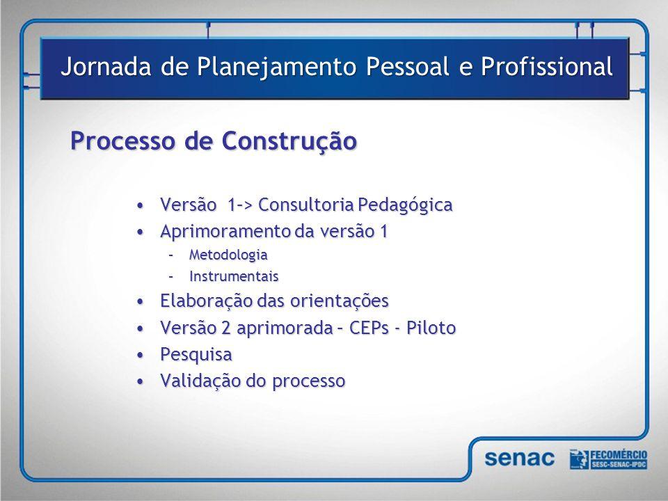 Processo de Construção •Versão 1–> Consultoria Pedagógica •Aprimoramento da versão 1 –Metodologia –Instrumentais •Elaboração das orientações •Versão 2 aprimorada – CEPs - Piloto •Pesquisa •Validação do processo Jornada de Planejamento Pessoal e Profissional