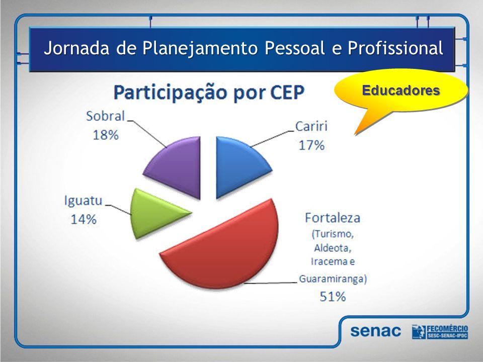EducadoresEducadores