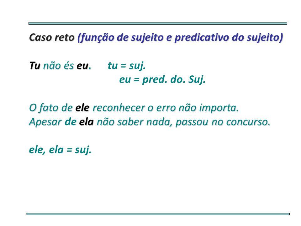 Oblíquos átonos = função de complementos verbais • O, os, a, as = Objeto direto • Lhe, lhes = objeto indireto • Me, te, se, nos, vos = objeto direto ou objeto indireto