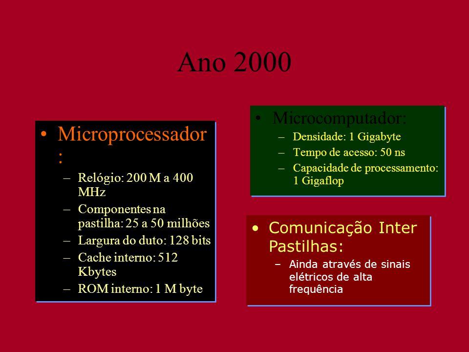 Ano 2000 •Microprocessador : –Relógio: 200 M a 400 MHz –Componentes na pastilha: 25 a 50 milhões –Largura do duto: 128 bits –Cache interno: 512 Kbytes –ROM interno: 1 M byte •Microprocessador : –Relógio: 200 M a 400 MHz –Componentes na pastilha: 25 a 50 milhões –Largura do duto: 128 bits –Cache interno: 512 Kbytes –ROM interno: 1 M byte •Microcomputador: –Densidade: 1 Gigabyte –Tempo de acesso: 50 ns –Capacidade de processamento: 1 Gigaflop •Microcomputador: –Densidade: 1 Gigabyte –Tempo de acesso: 50 ns –Capacidade de processamento: 1 Gigaflop •Comunicação Inter Pastilhas: –Ainda através de sinais elétricos de alta frequência •Comunicação Inter Pastilhas: –Ainda através de sinais elétricos de alta frequência