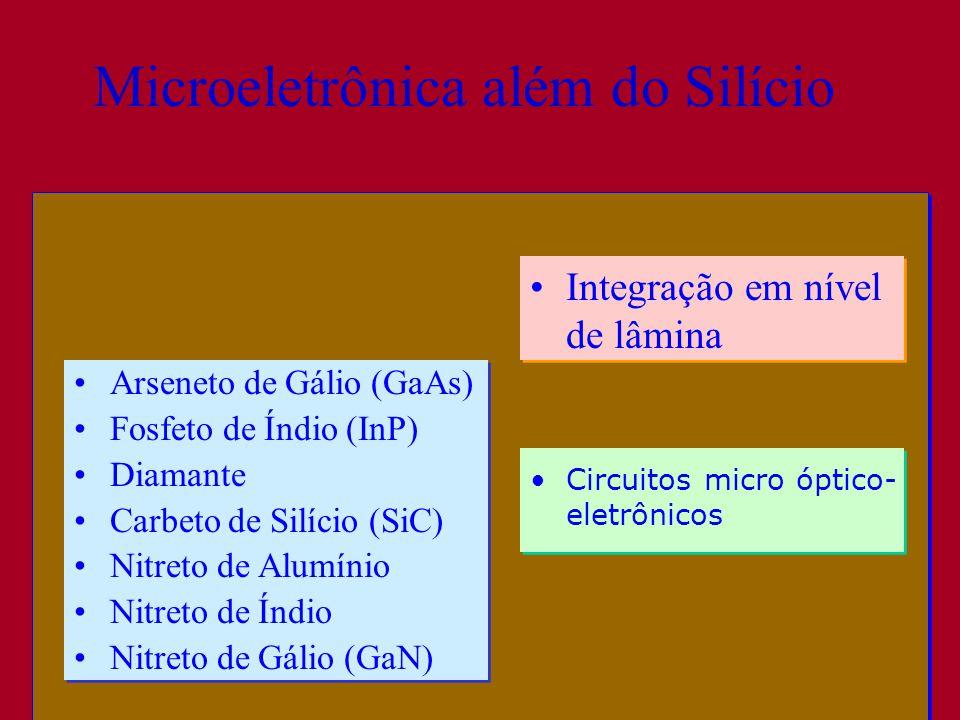 Microeletrônica além do Silício •Arseneto de Gálio (GaAs) •Fosfeto de Índio (InP) •Diamante •Carbeto de Silício (SiC) •Nitreto de Alumínio •Nitreto de Índio •Nitreto de Gálio (GaN) •Arseneto de Gálio (GaAs) •Fosfeto de Índio (InP) •Diamante •Carbeto de Silício (SiC) •Nitreto de Alumínio •Nitreto de Índio •Nitreto de Gálio (GaN) •Integração em nível de lâmina •Circuitos micro óptico- eletrônicos