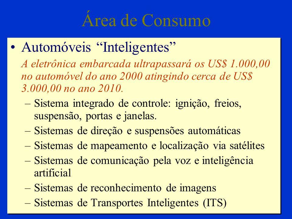 Área de Consumo •Automóveis Inteligentes A eletrônica embarcada ultrapassará os US$ 1.000,00 no automóvel do ano 2000 atingindo cerca de US$ 3.000,00 no ano 2010.