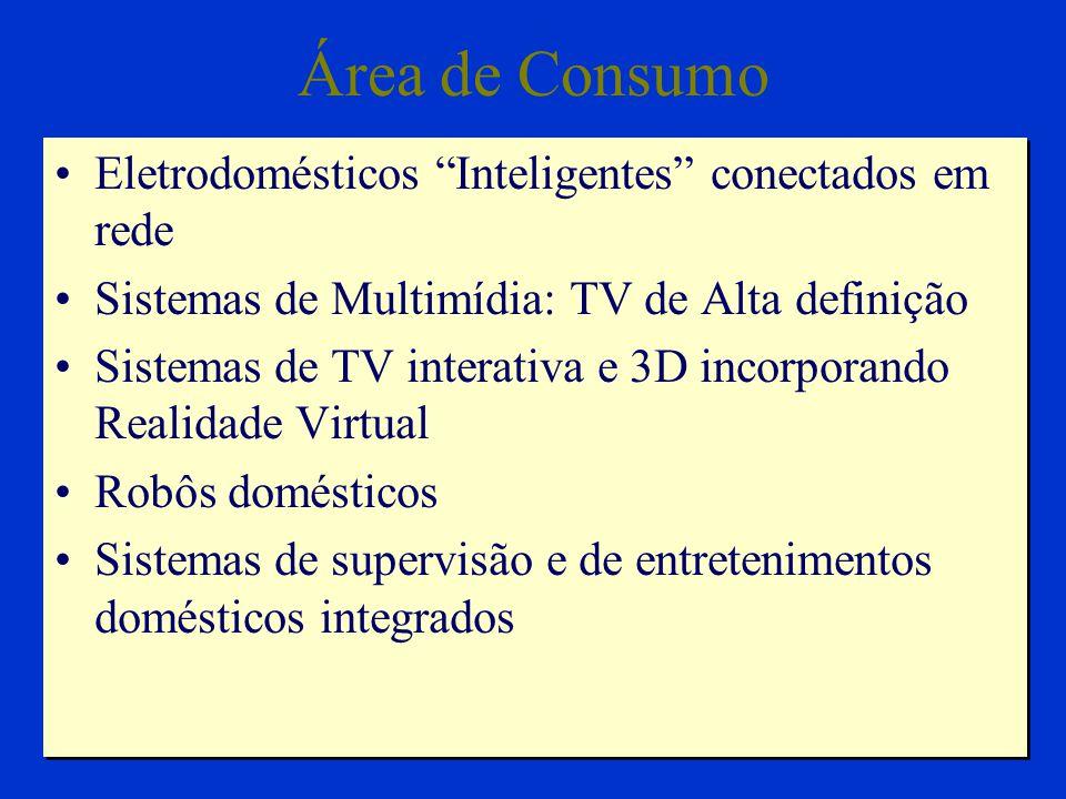 Área de Consumo •Eletrodomésticos Inteligentes conectados em rede •Sistemas de Multimídia: TV de Alta definição •Sistemas de TV interativa e 3D incorporando Realidade Virtual •Robôs domésticos •Sistemas de supervisão e de entretenimentos domésticos integrados •Eletrodomésticos Inteligentes conectados em rede •Sistemas de Multimídia: TV de Alta definição •Sistemas de TV interativa e 3D incorporando Realidade Virtual •Robôs domésticos •Sistemas de supervisão e de entretenimentos domésticos integrados