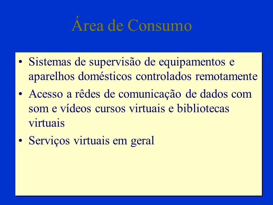 Área de Consumo •Sistemas de supervisão de equipamentos e aparelhos domésticos controlados remotamente •Acesso a rêdes de comunicação de dados com som e vídeos cursos virtuais e bibliotecas virtuais •Serviços virtuais em geral •Sistemas de supervisão de equipamentos e aparelhos domésticos controlados remotamente •Acesso a rêdes de comunicação de dados com som e vídeos cursos virtuais e bibliotecas virtuais •Serviços virtuais em geral